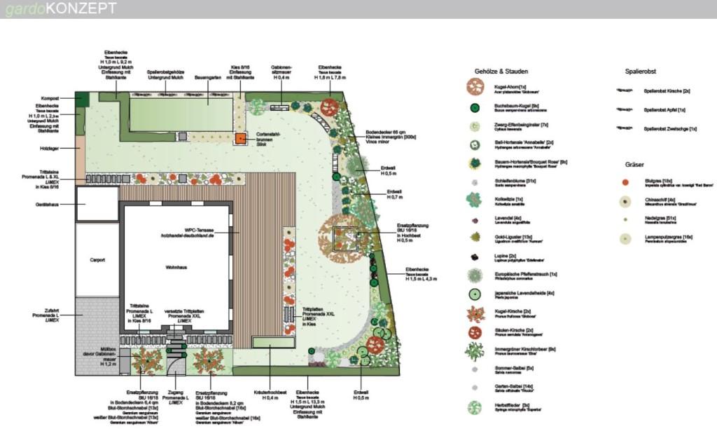 Gardomat Konzept Gartenplanung