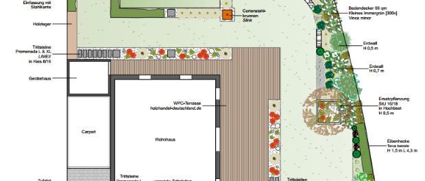 Entwurf unserer Online-Gartenplanung